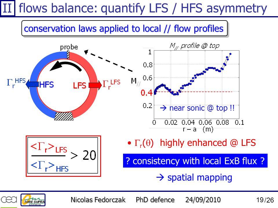 flows balance: quantify LFS / HFS asymmetry