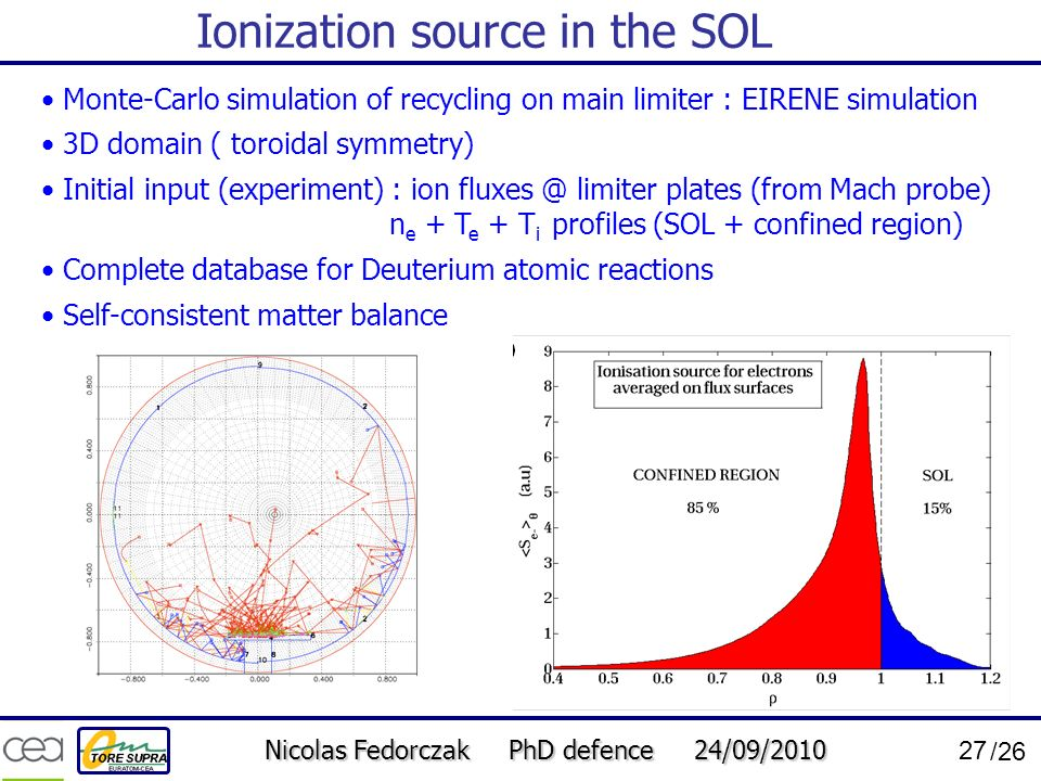 Ionization source in the SOL