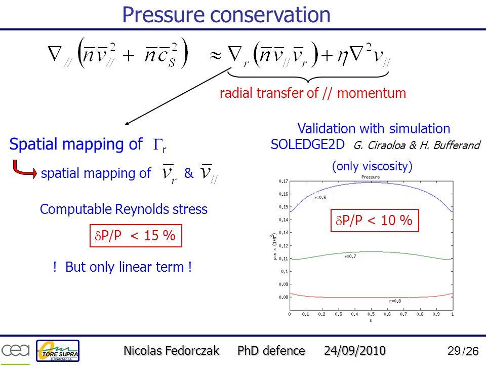 Pressure conservation