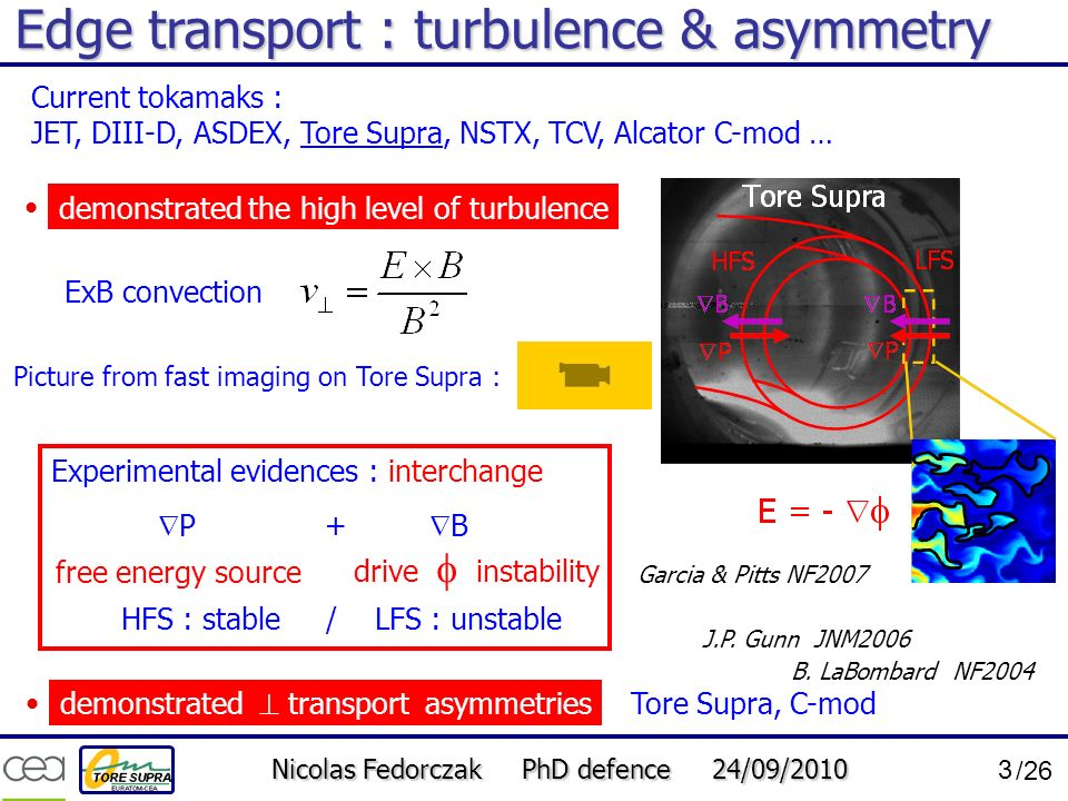 Edge transport : turbulence & asymmetry