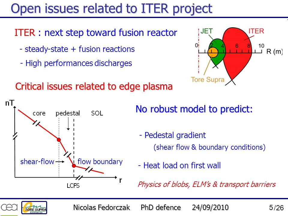 Open issues related to ITER project