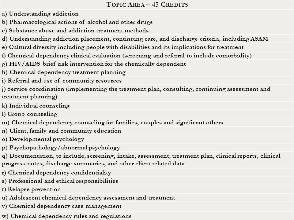 Topic Area – 45 Credits a) Understanding addiction