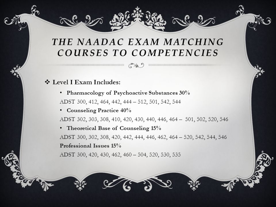 The NAADAC exam Matching Courses to Competencies