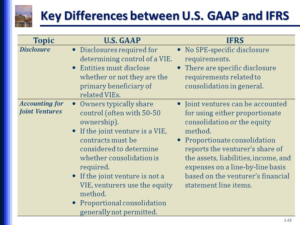 ifrs vs u s gaap differences and Your guide to the significant differences between ifrs and us gaap.