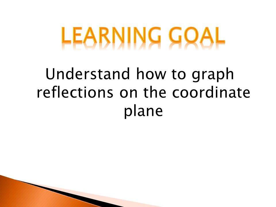 Understand how to graph reflections on the coordinate plane