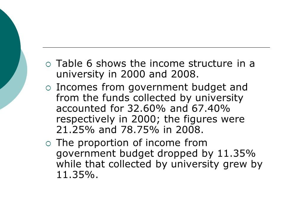 Table 6 shows the income structure in a university in 2000 and 2008.