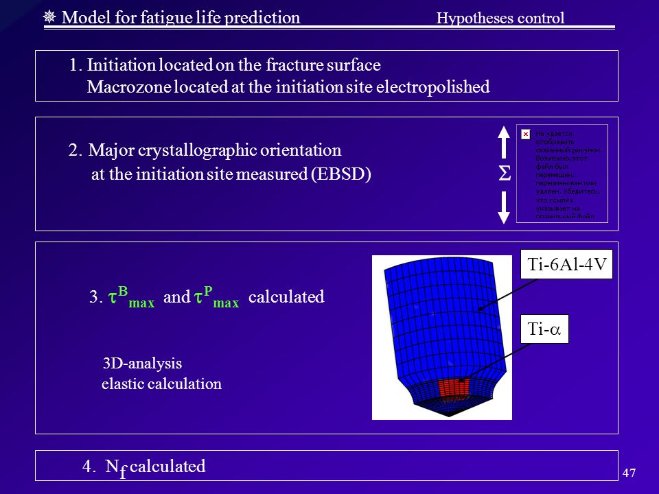  Model for fatigue life prediction Hypotheses control