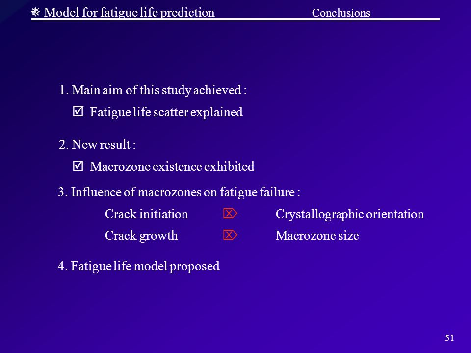  Model for fatigue life prediction Conclusions