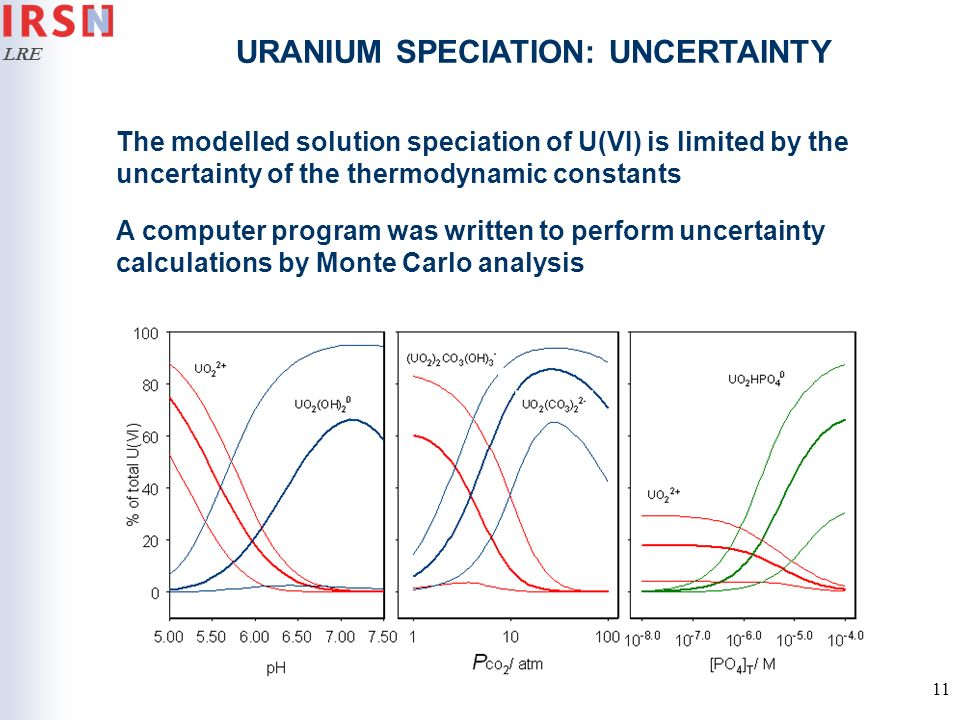 URANIUM SPECIATION: UNCERTAINTY