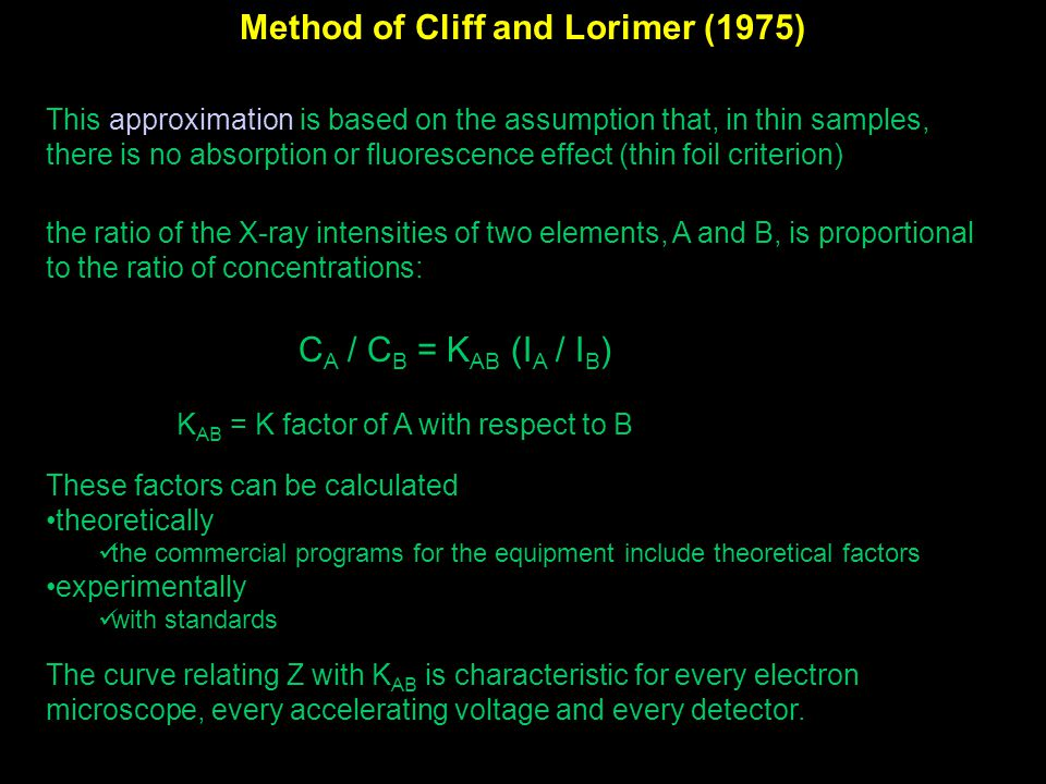 Method of Cliff and Lorimer (1975)