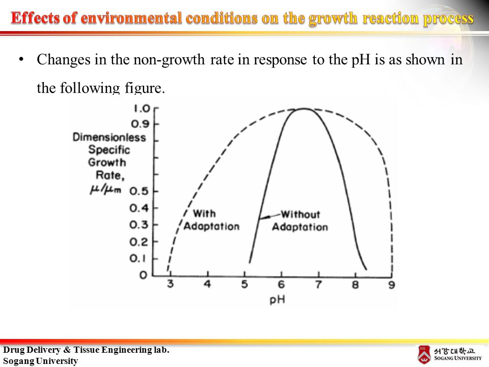 the environmental conditions on growth What causes algal blooms the development and proliferation of algal blooms likely result from a combination of environmental factors when turbidity is low, more light can penetrate through the water column this creates optimal conditions for algal growth in return, growing algae.
