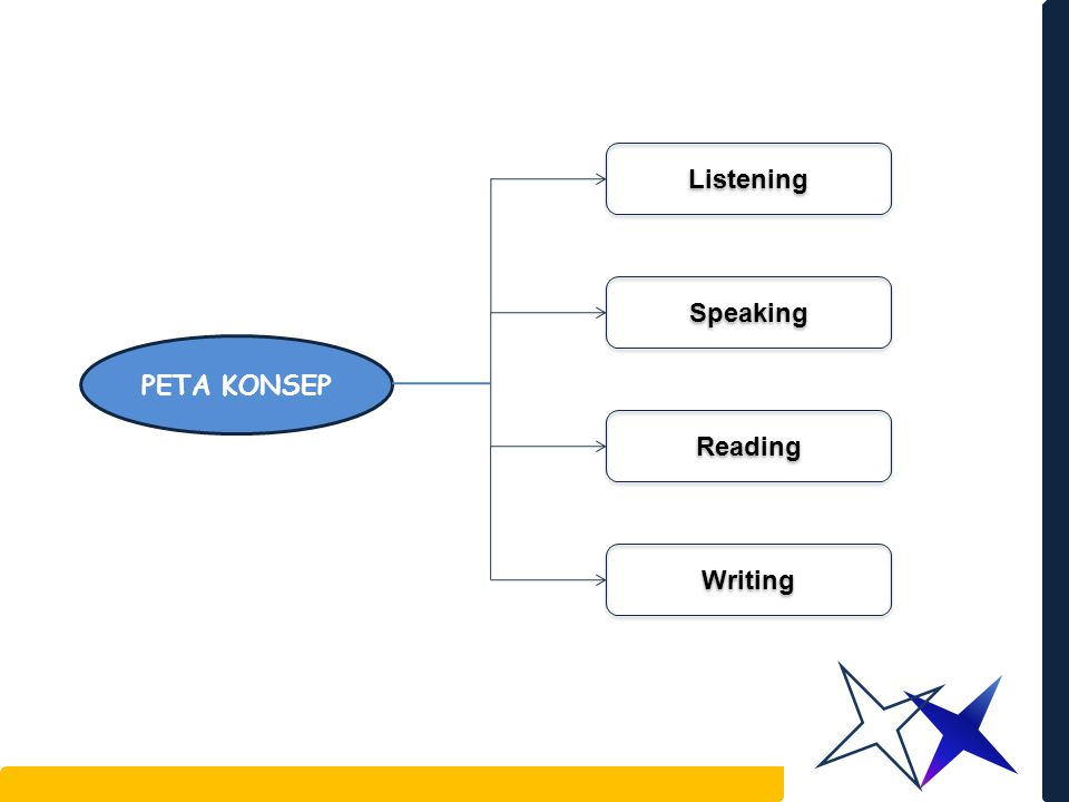 Diagram Kelas Xi Choice Image How To Guide And Refrence