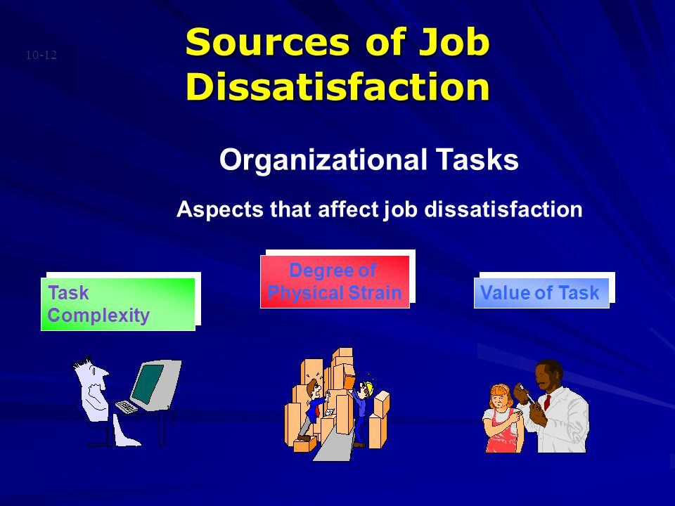 Sources of Job Dissatisfaction