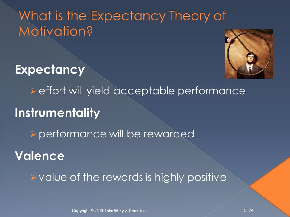 implications of expectancy theory The expectancy theory was proposed by victor vroom of yale school of  management in 1964 vroom stresses and  implications of the expectancy  theory.