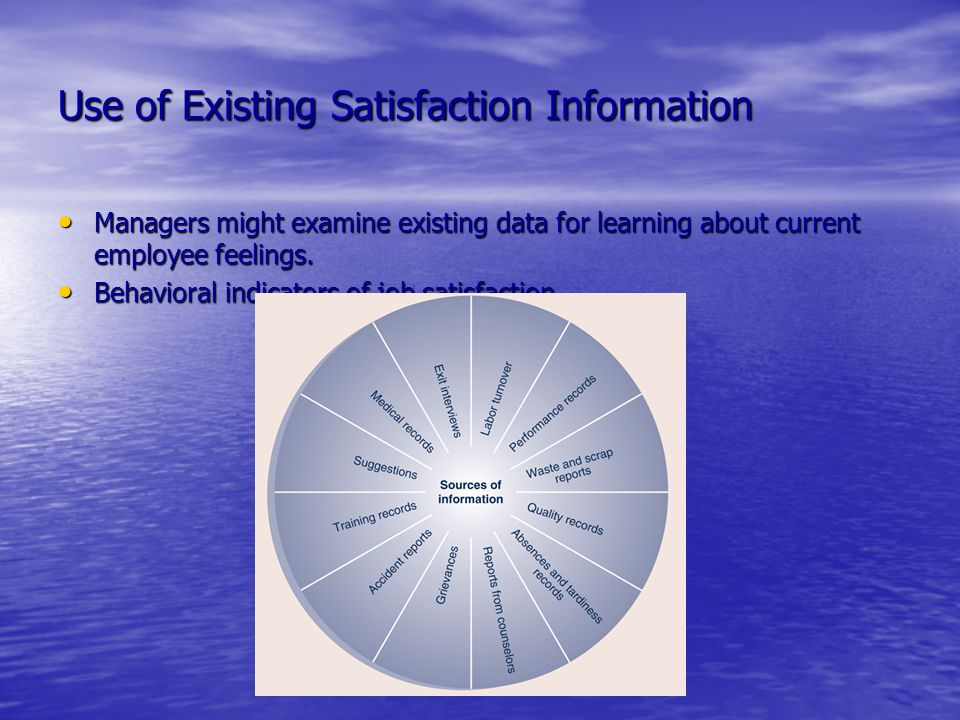 Use of Existing Satisfaction Information