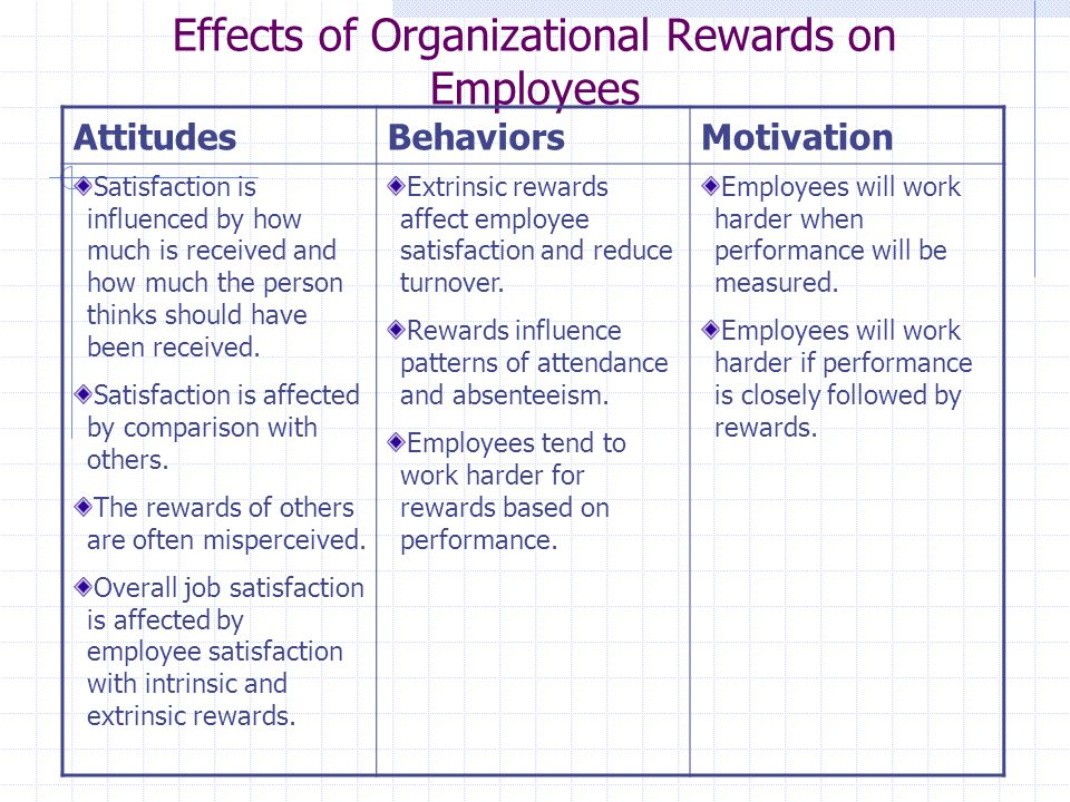 impact of reward system on employee motivation The impact of extrinsic and intrinsic rewards on  in the reward system to enhance desirable employee  rewards and its impact on employees' motivation.