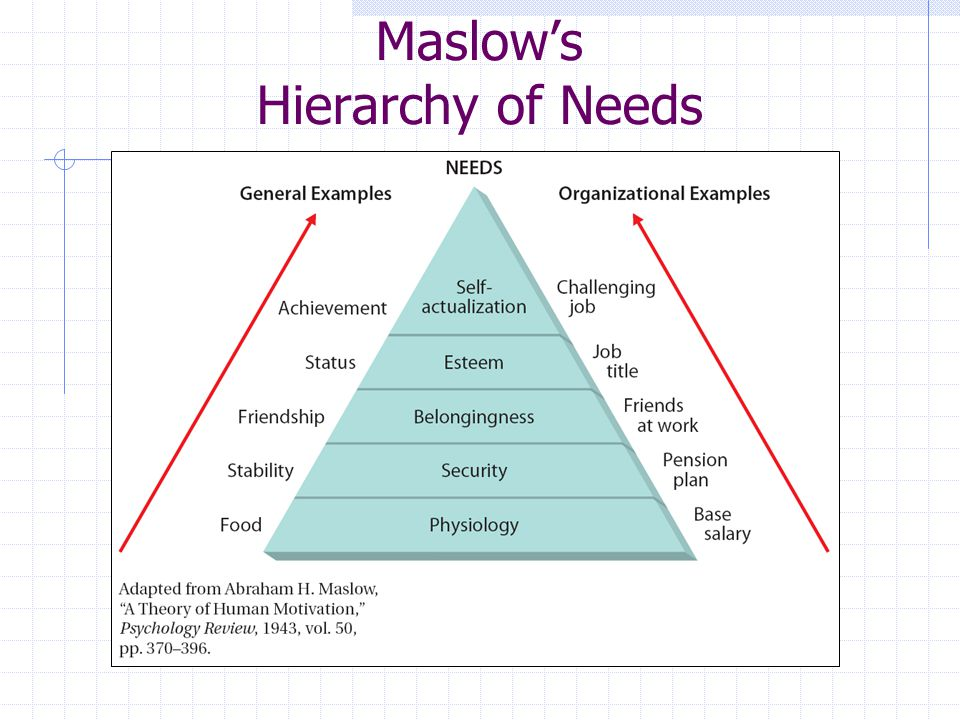 weakness of maslow theory Limitations and weaknesses of goal setting theory 1 when two separate goals are set at the same time, exerting too much focus on one may make it difficult to achieve the other (latham, 2004) 2 this can be fixed by prioritizing separate goals or finding a balance between goals directly dealing with.