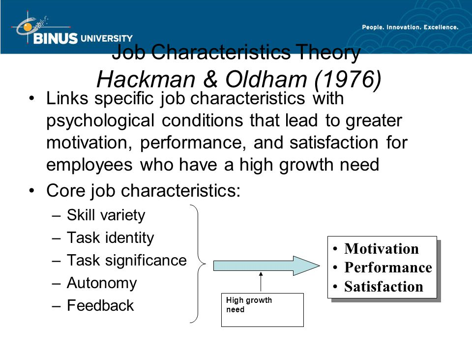 hackman and oldman job characteristics Hackman & oldman's job characteristics model is one of the only approaches to job design that focuses on person-fit theory the individual's.