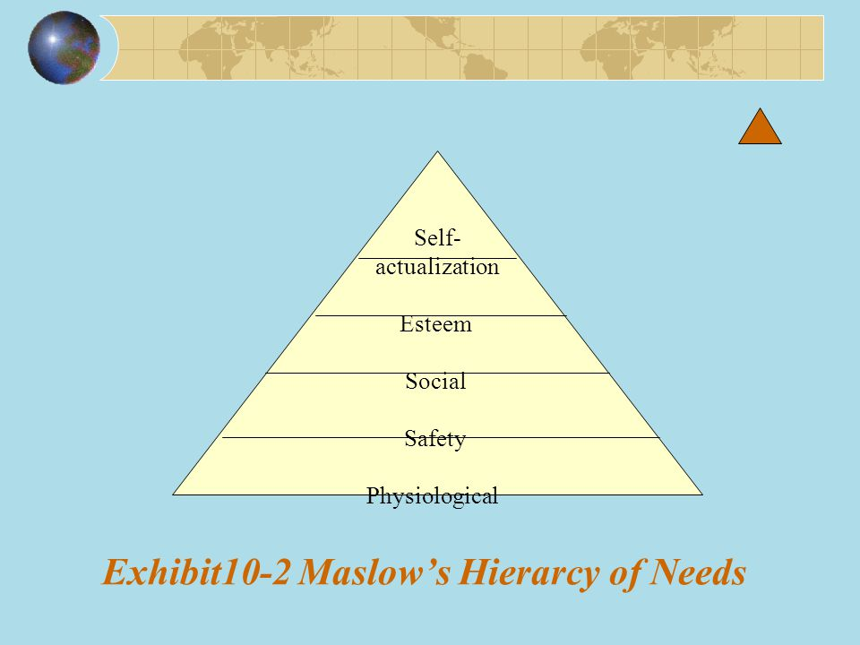 Exhibit10-2 Maslow's Hierarcy of Needs