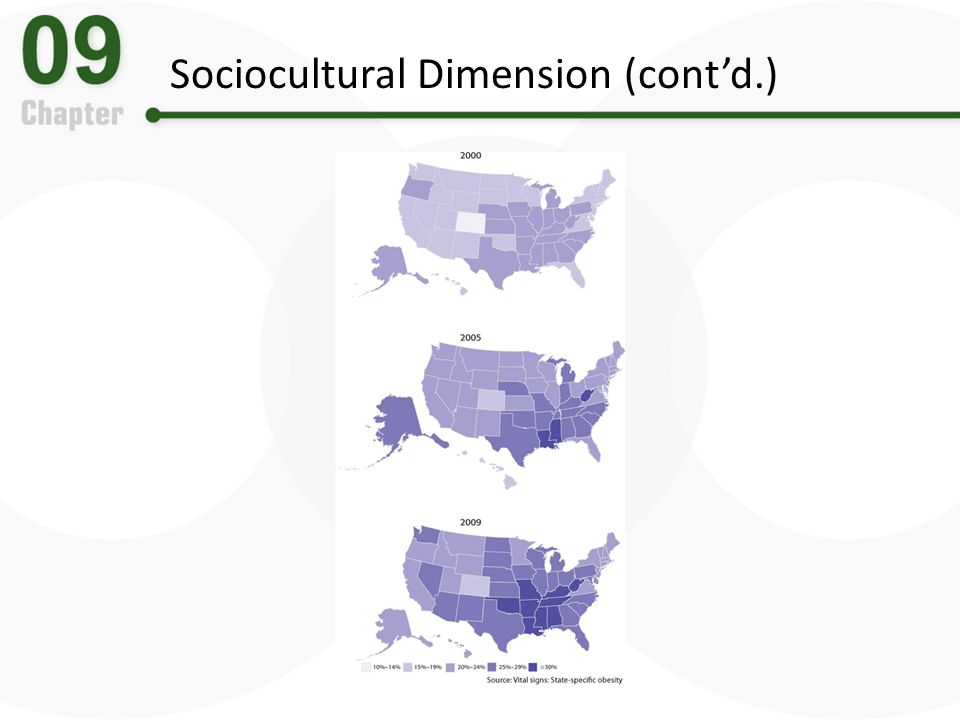 a study on the influence of minority ideology on female eating disorders Objectification culture: a study of the relationships between objectified body consciousness, mental health, body image and risky sexual behavior in.