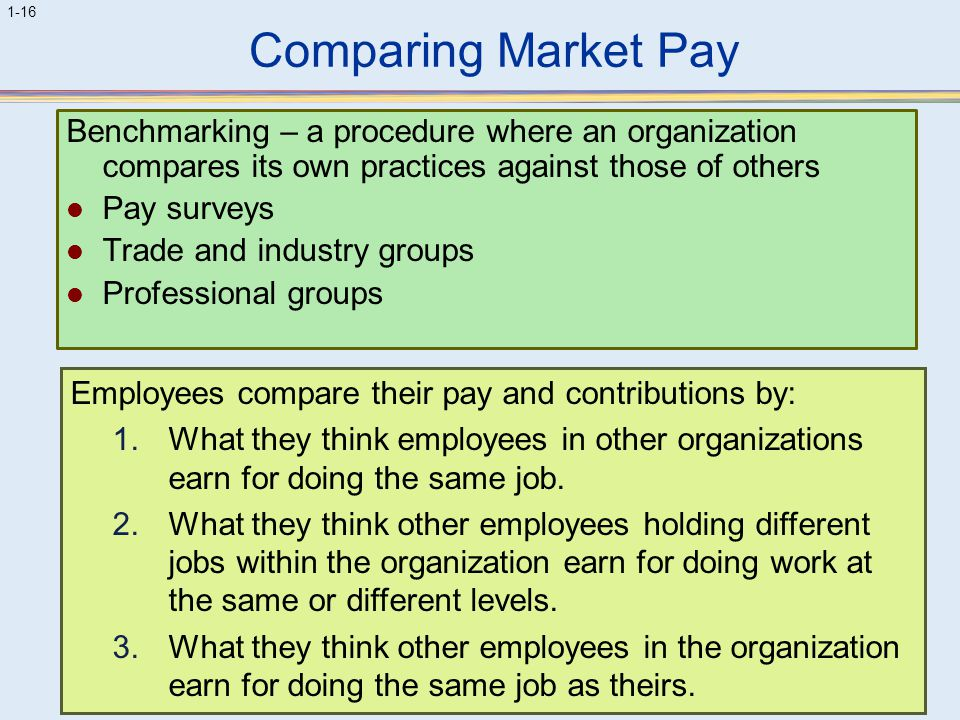 Comparing Market Pay Benchmarking – a procedure where an organization compares its own practices against those of others.
