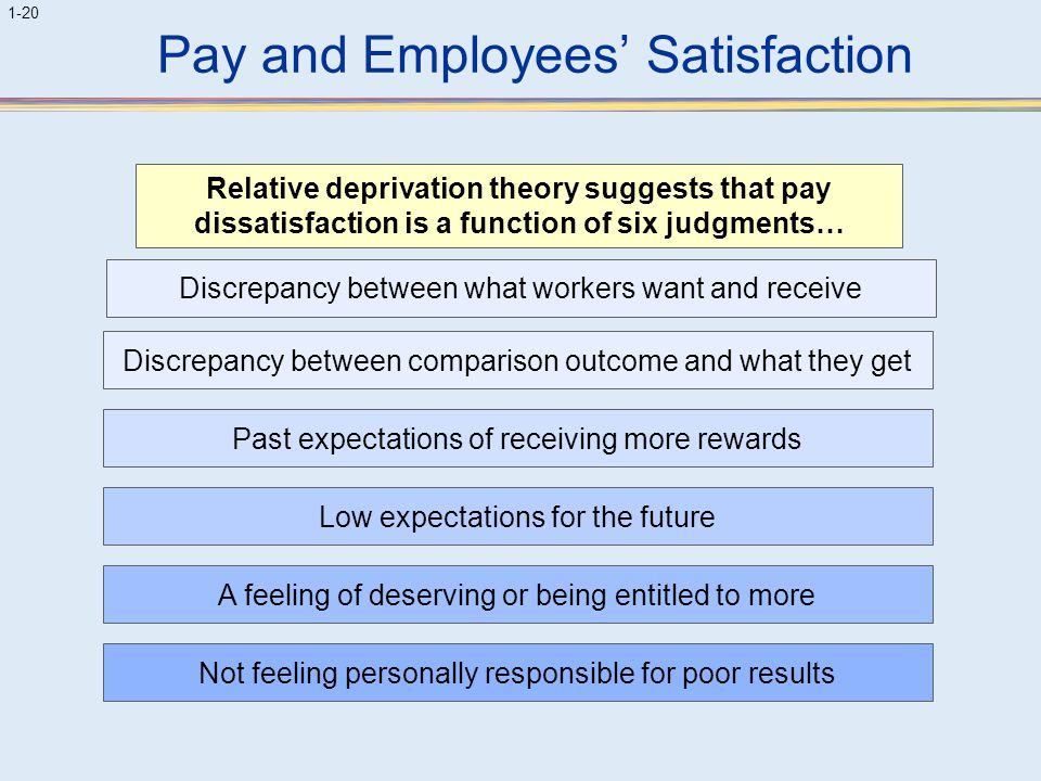 Pay and Employees' Satisfaction