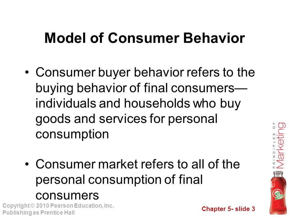 Model of Consumer Behavior