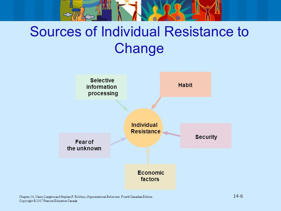 the benefits of organizational change and resistance to change A good portion of the normal resistance to change disappears when employees are clear about the benefits the change brings to them as individuals benefits to the group, the department, and the organization should be stressed, too.