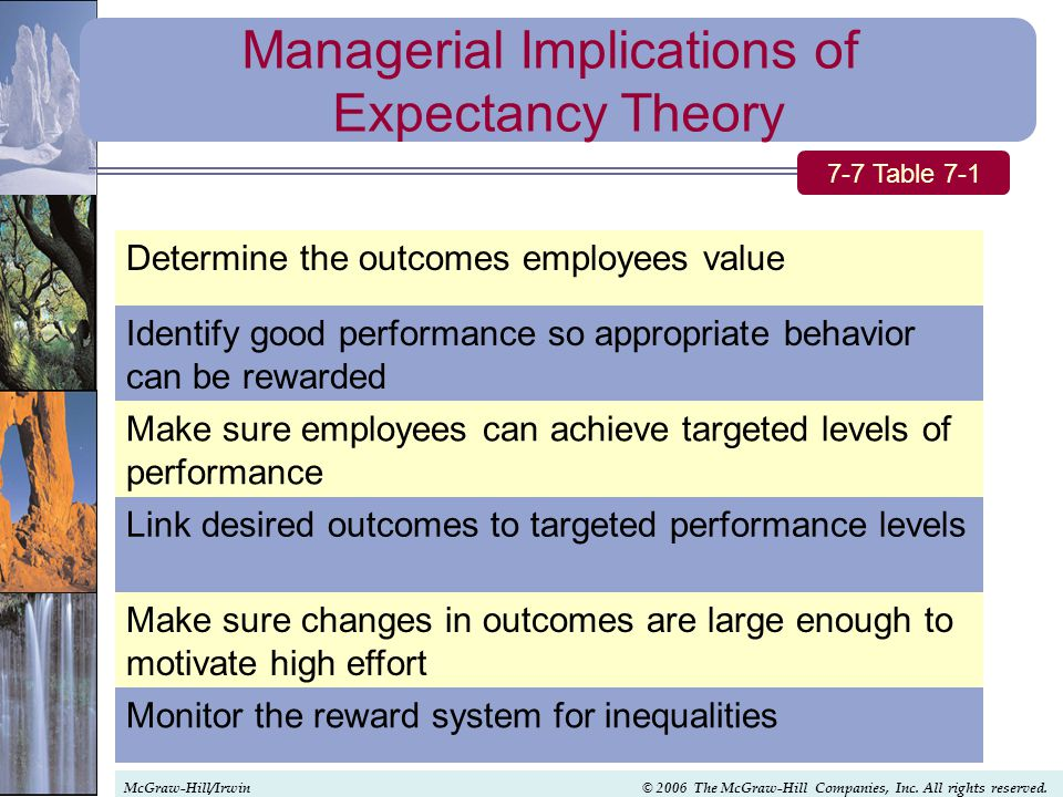 implications of expectancy theory The expectancy theory of motivation provides an explanation as to why an individual chooses to act out a specific behavior as opposed to another this cognitive process evaluates the motivational force (mf) of the different behavioral options based on the individual's own perception of the probability of attaining his desired outcome.