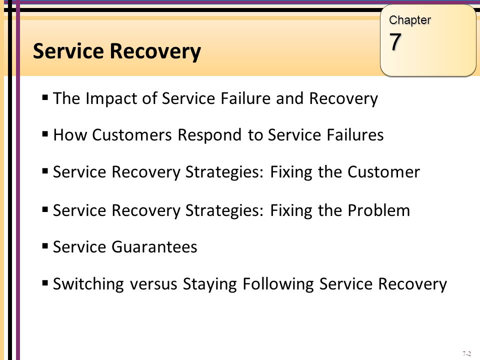 companys recovery strategy after service failures Customer service recovery strategy for banks - john tschohl explains the critical steps.