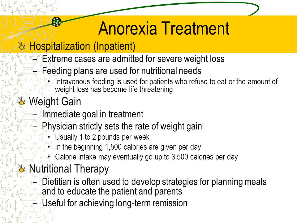 Lesson plans for anorexia