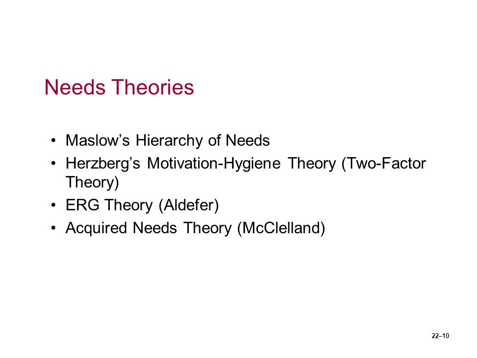 Needs Theories Maslow's Hierarchy of Needs
