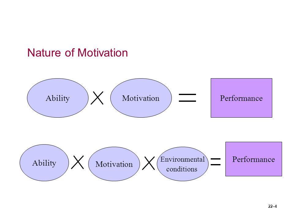 Nature of Motivation Ability Motivation Performance Ability Motivation