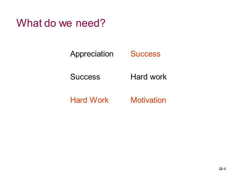 What do we need Appreciation Success Hard Work Success Hard work