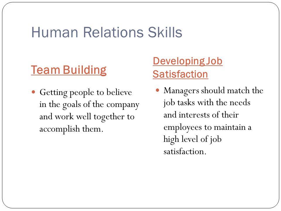Human Relations Skills