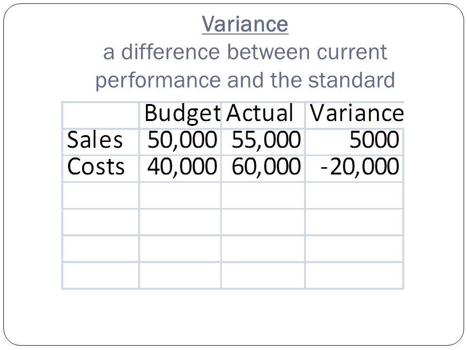 Variance a difference between current performance and the standard