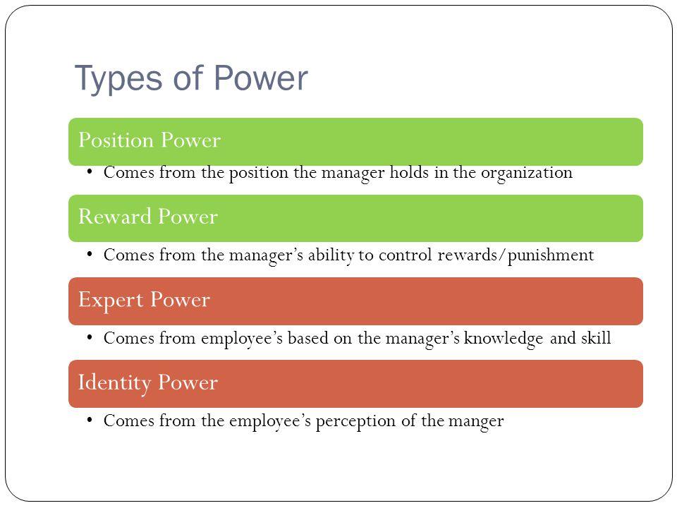 Types of Power Position Power Reward Power Expert Power Identity Power