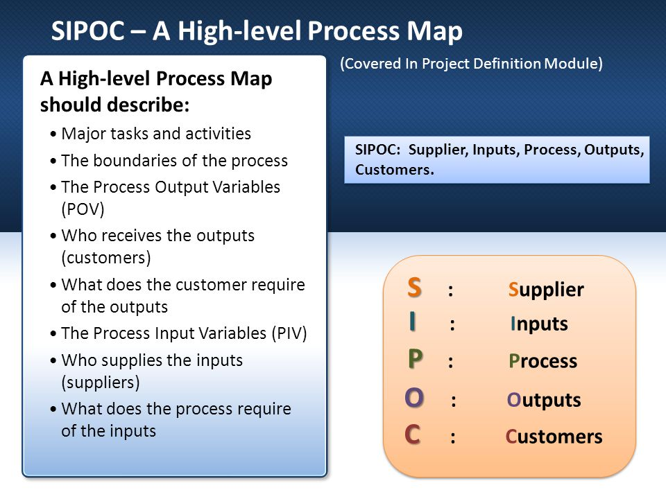 SIPOC – A High-level Process Map
