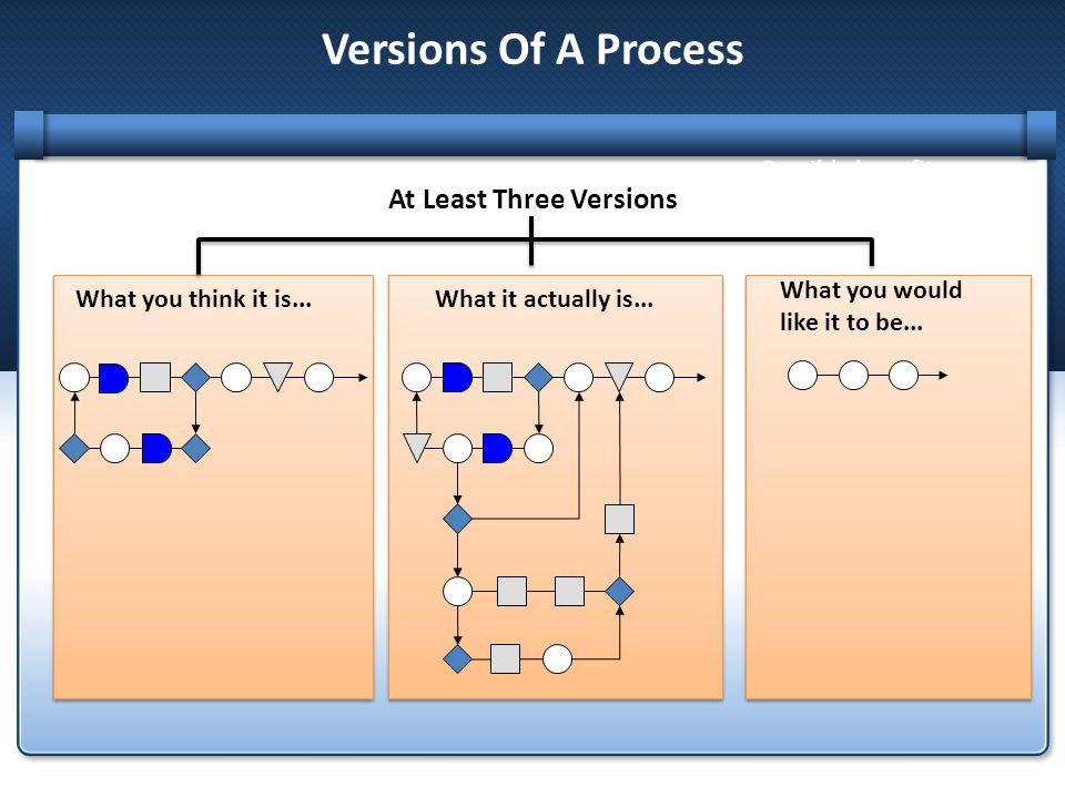 Versions Of A Process At Least Three Versions Possible benefits