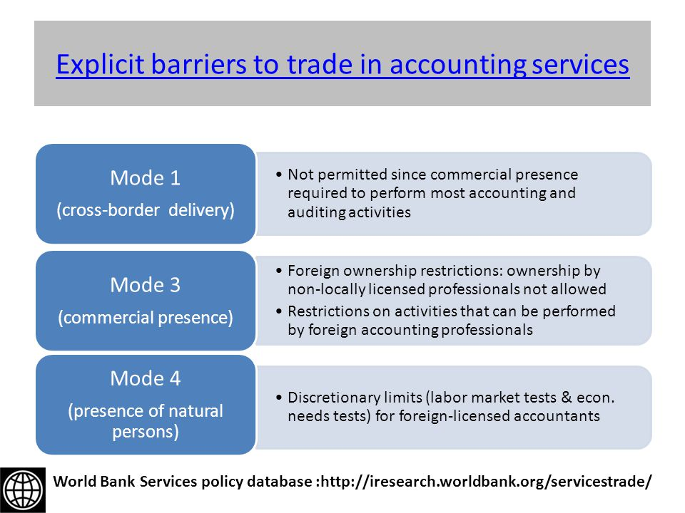 Explicit barriers to trade in accounting services
