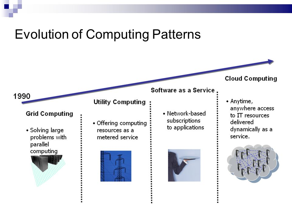 Cloud Computing Patterns Whats So Trendy About Cloud