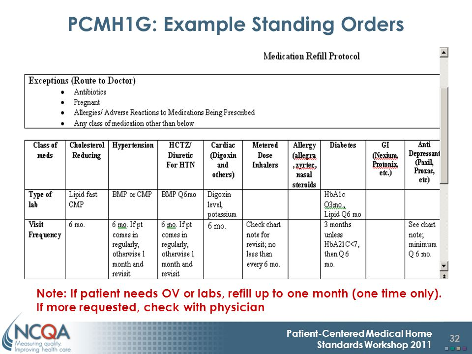examples of standing plans Start studying z302 chapter 7 learn vocabulary, terms, and more with flashcards, games, and other study tools  standing plans, policy examples sexual harassment .