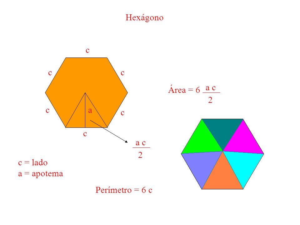Hexágono c c c Área = 6 a c 2 c a c c a c 2 c = lado a = apotema Perímetro = 6 c