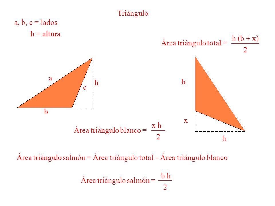 Triángulo a, b, c = lados. h = altura. Área triángulo total = h (b + x) 2. a. b. c. h. b. x.