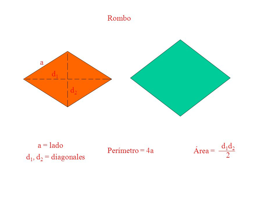 Rombo a d1 d2 a = lado d1, d2 = diagonales Área = d1d2 2 Perímetro = 4a