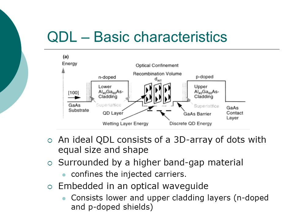 Quantum Dot Lasers Betul Arda Huizi Diwu ECE 580