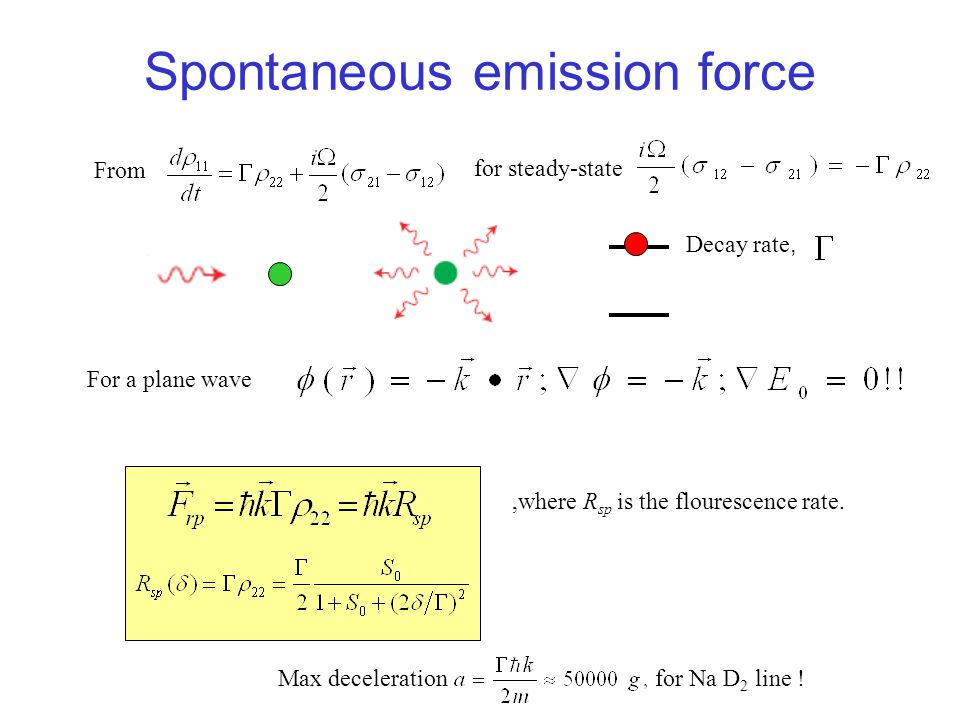 Spontaneous emission force