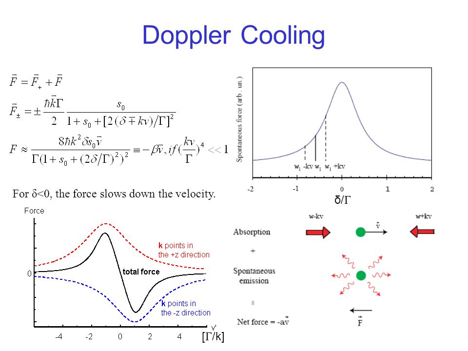 Doppler Cooling For δ<0, the force slows down the velocity. δ/