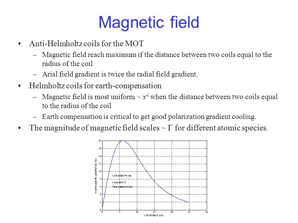 Magnetic field Anti-Helmholtz coils for the MOT