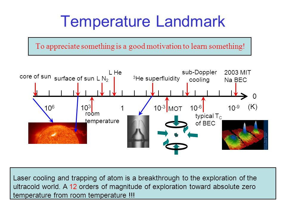 Temperature Landmark To appreciate something is a good motivation to learn something!
